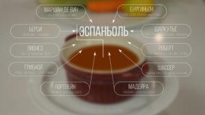 Дочерние соусы
